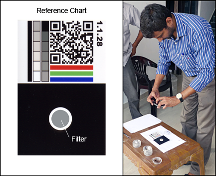Omkar-PhotographFilters_and_calibration